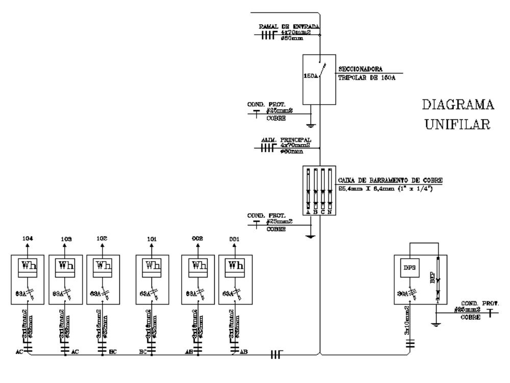 Diagrama de línea eléctrica comercial