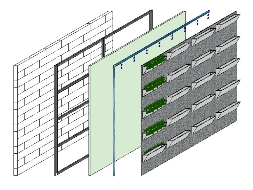 Detalle constructivo de jardín vertical
