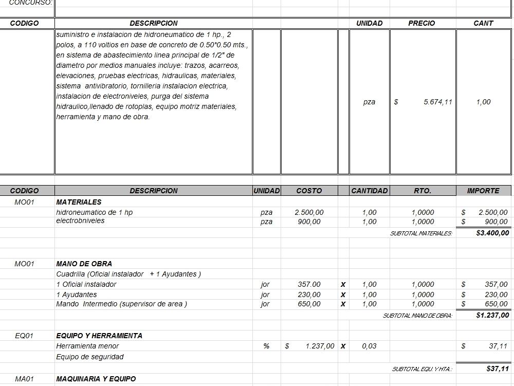 Hydropneumatic unit price
