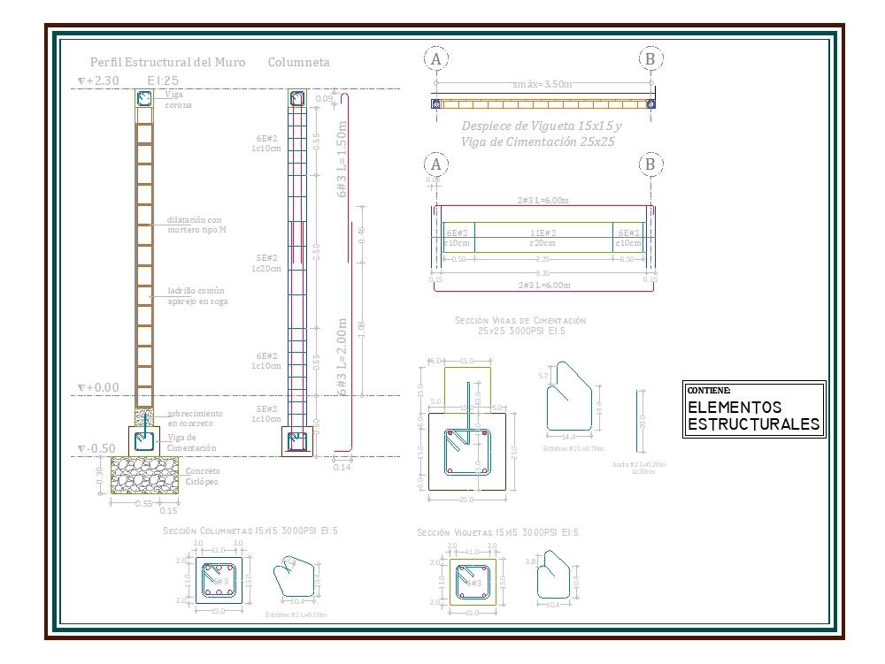 Elementos estructurales según normatividad colombiana