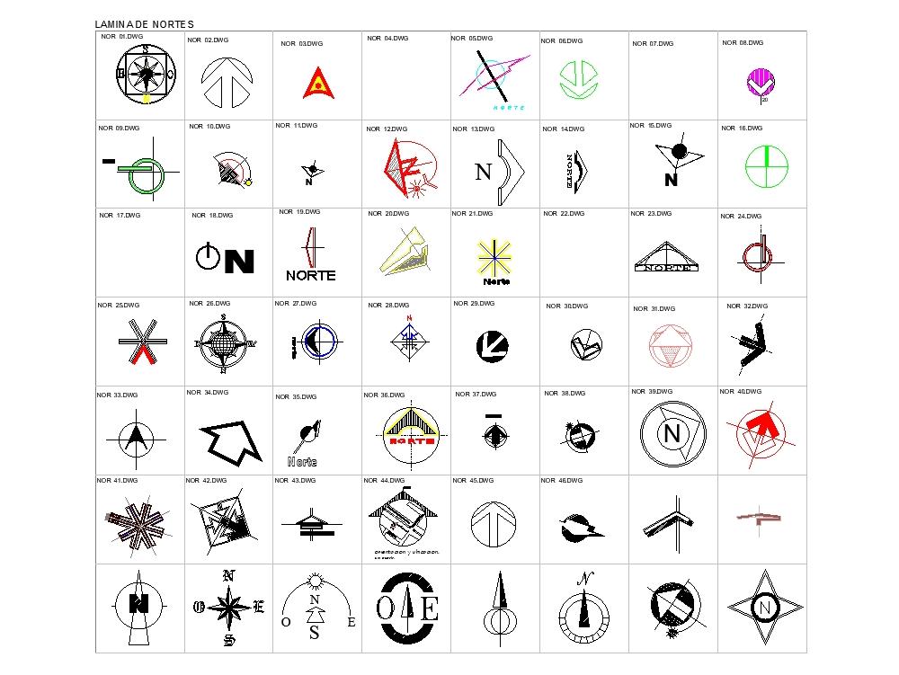 Símbolos nortes