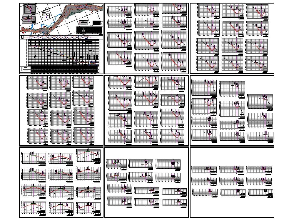 Geometric design of road and signage