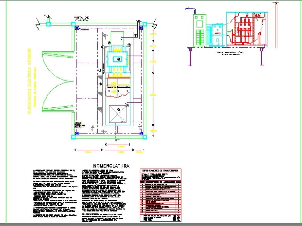 Detalle de subestación eléctrica.
