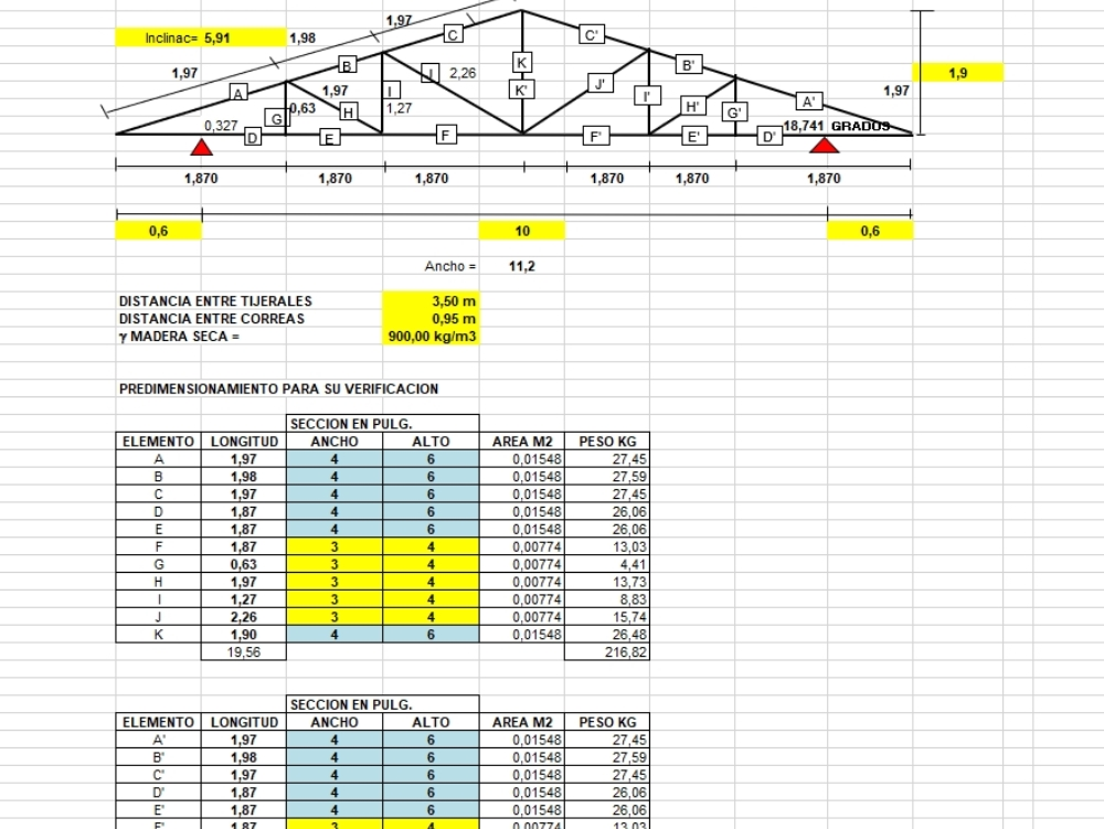 Scissor design struss bride design calculations