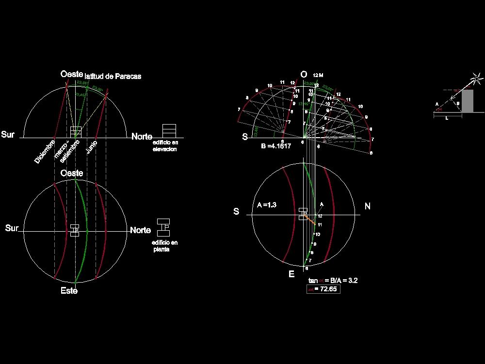 Cálculo de la posición del sol en el cielo para cada lugar de la tierr