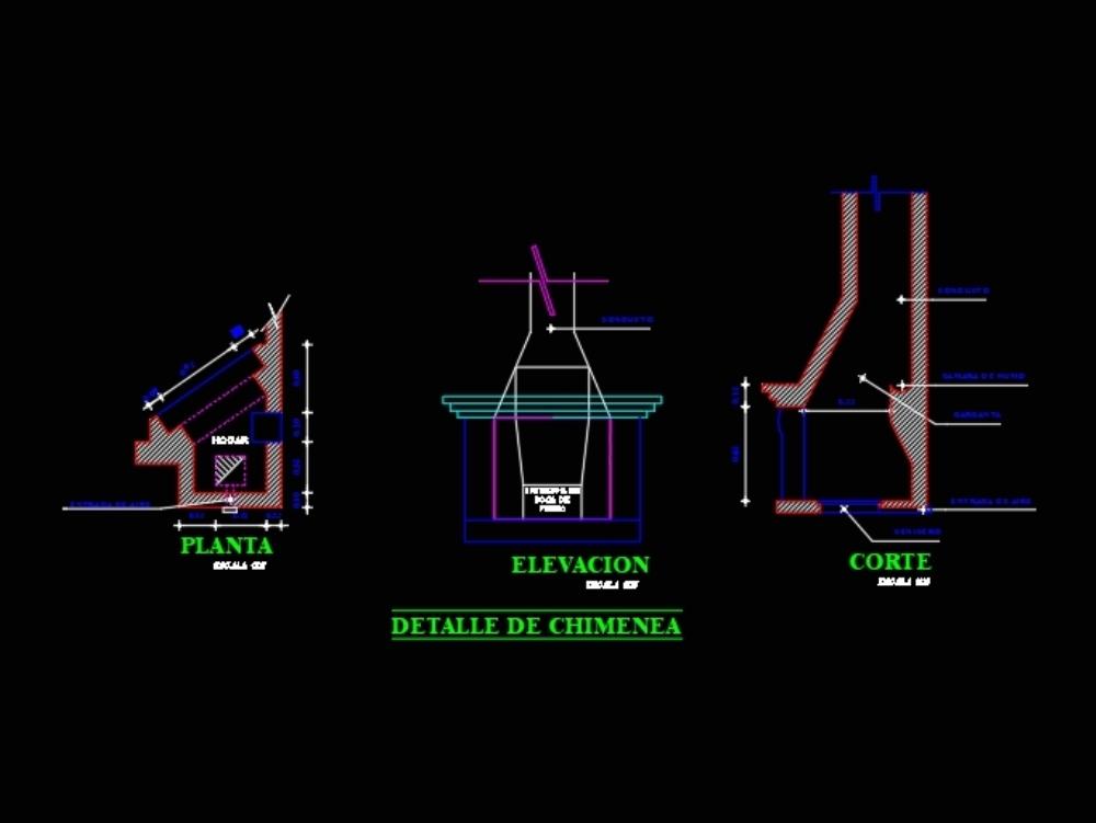 Detalle y diseño de chimenea de ladrillo visto