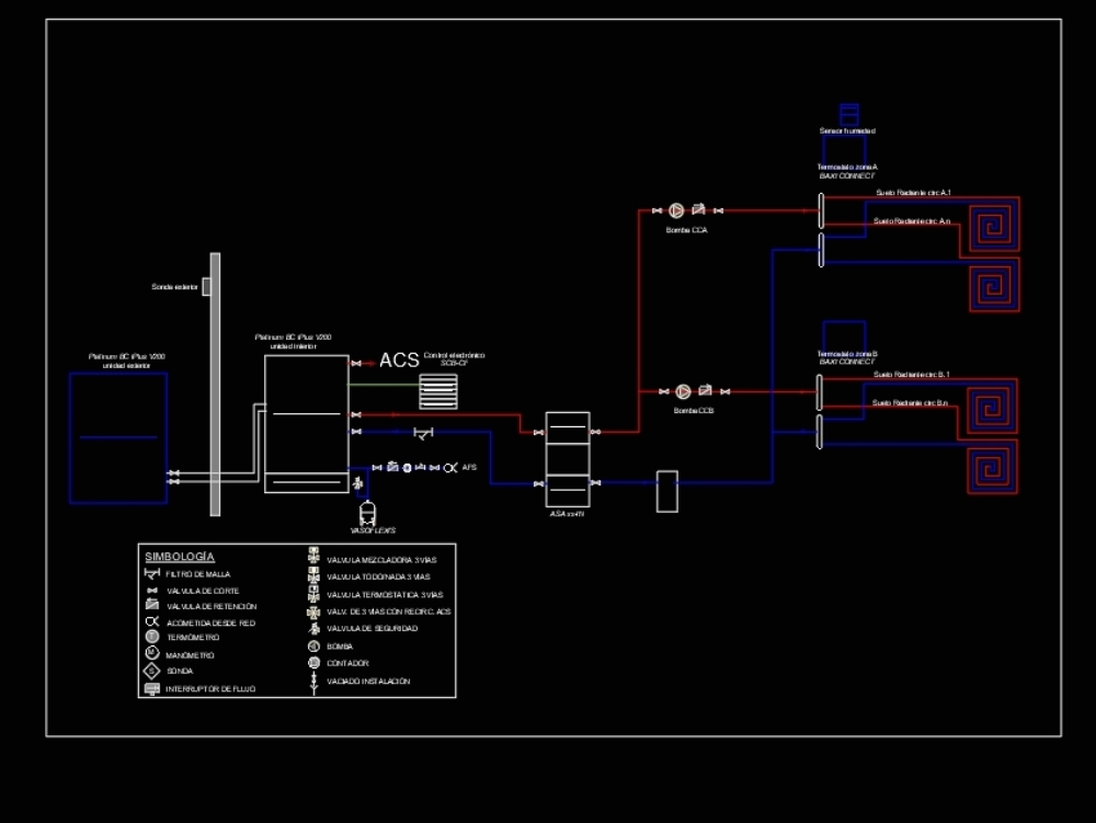 Hydraulic heating scheme