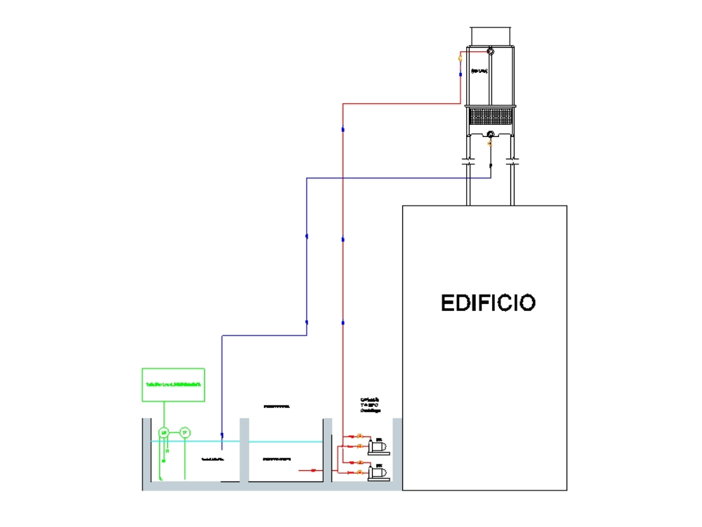 Tanks and pumping and control system.