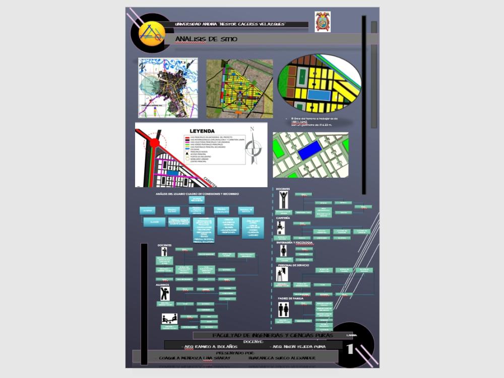 Analisis de sitio de la ciudad de juliaca