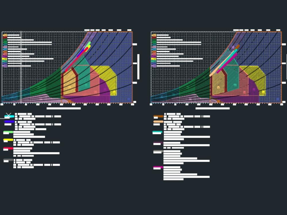 Graph of psychometric analysis givonni -