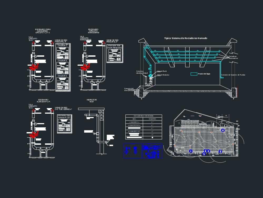 Industrial building riser detail with sprinklers