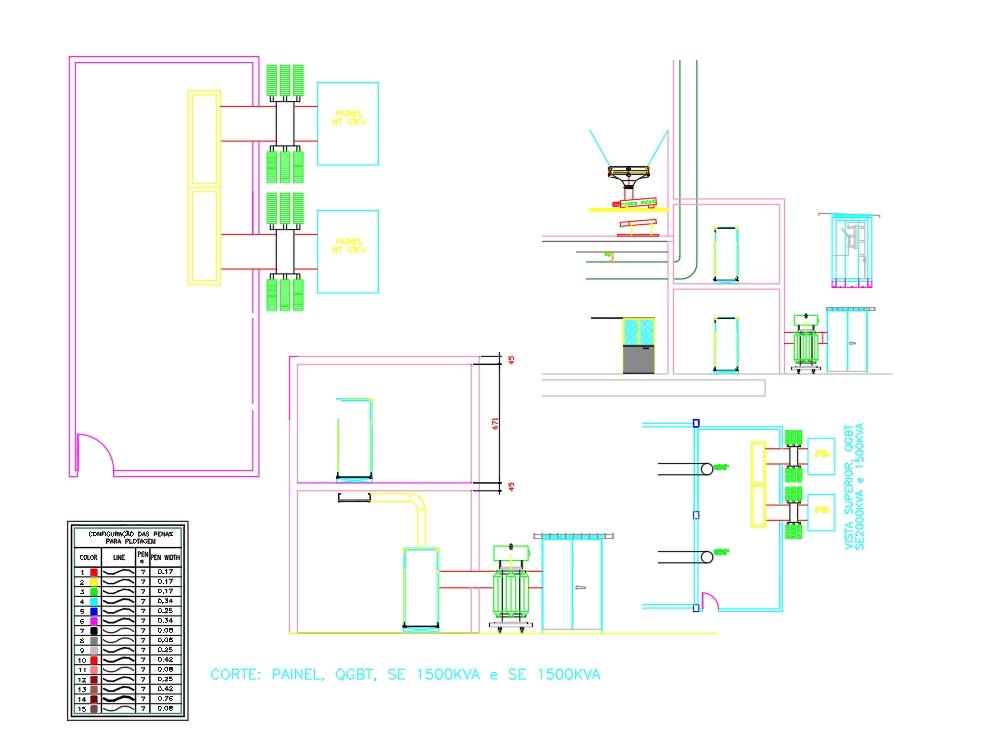 Electrical substation modules 15kva