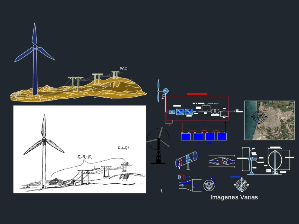 Figuras energía eólica para trabajo