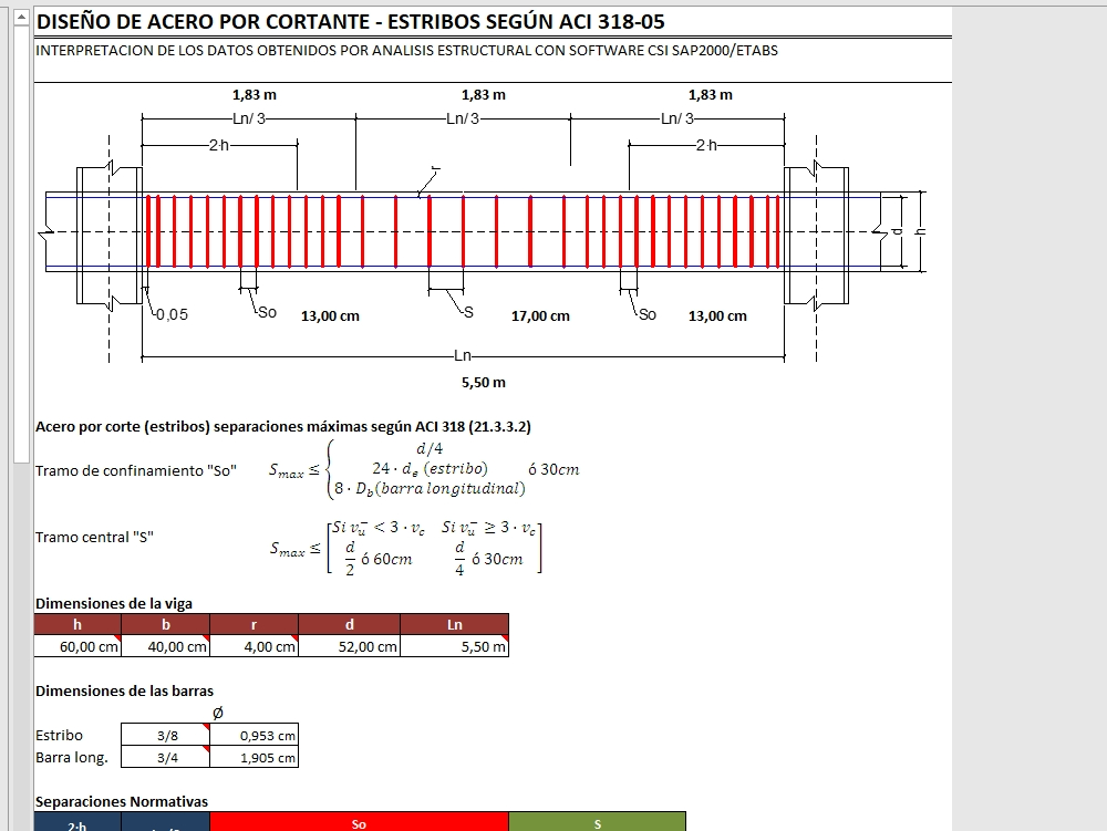 Steel calculation in beams and columns