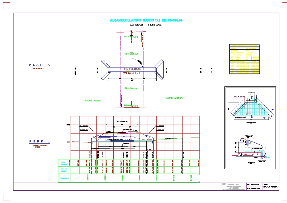 Sewer hydraulic works design