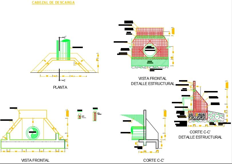 Inlet and outlet header culvert design