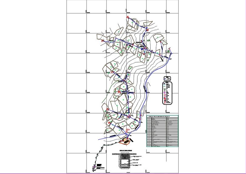 Red de distribución de sistema de riego tecnificado