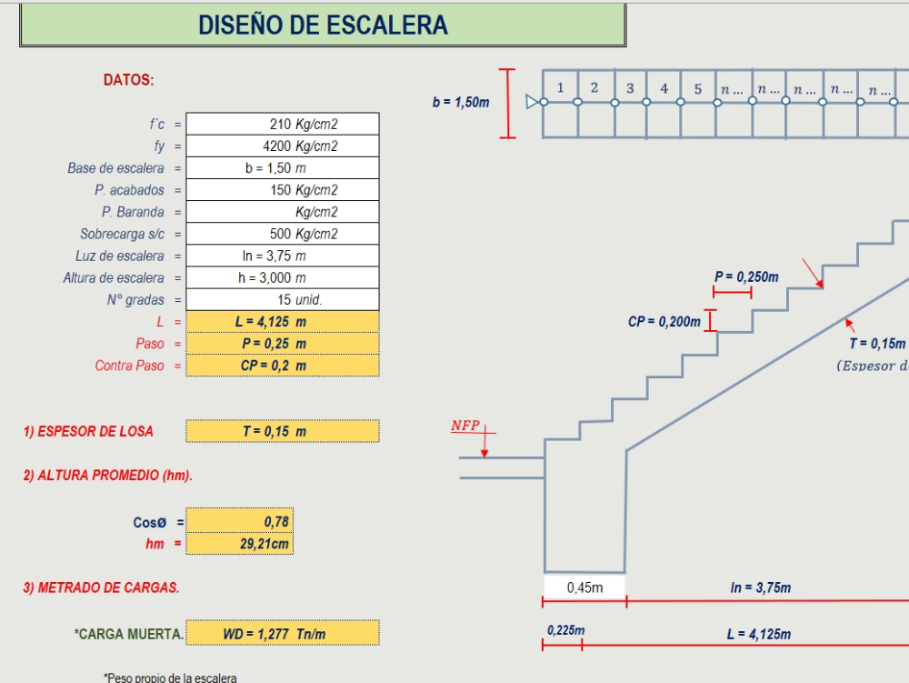 Stair design by bending moment analysis