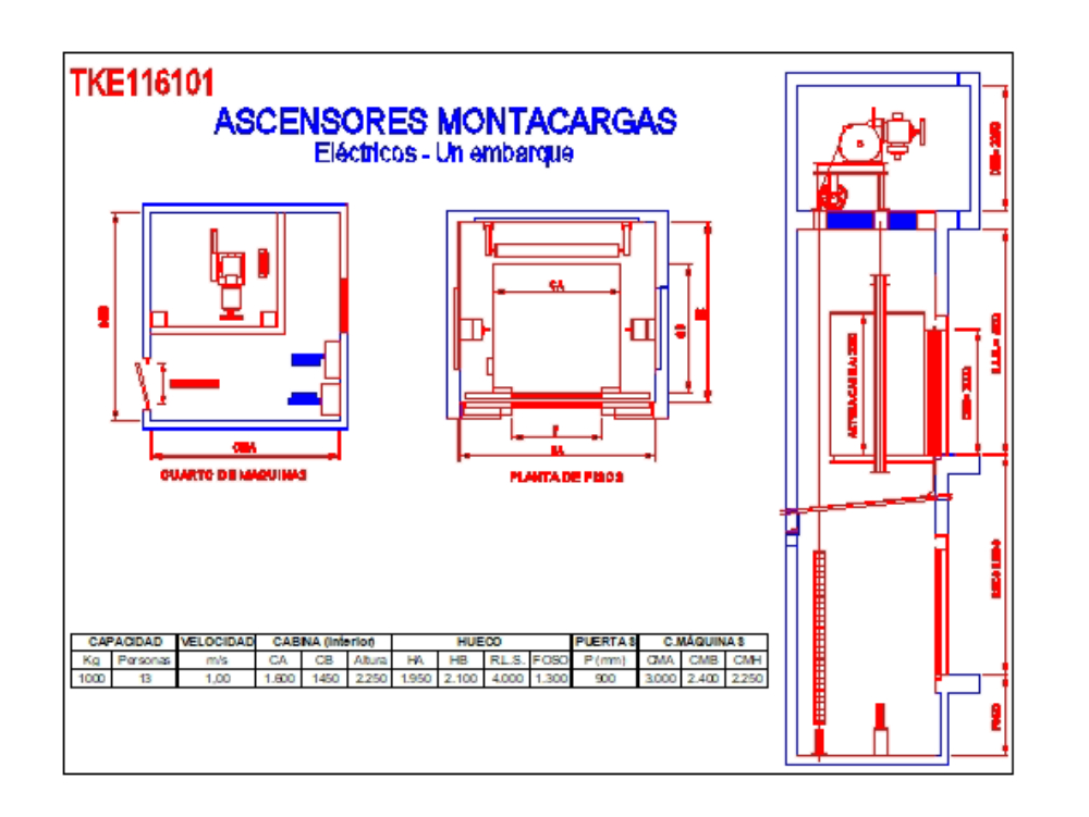 Forklifts in dwg