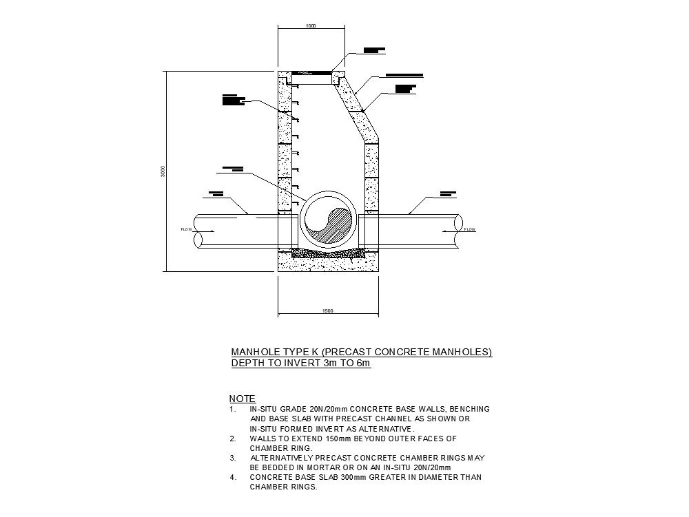 Sewerage manhole type k (precast concrete manholes)
