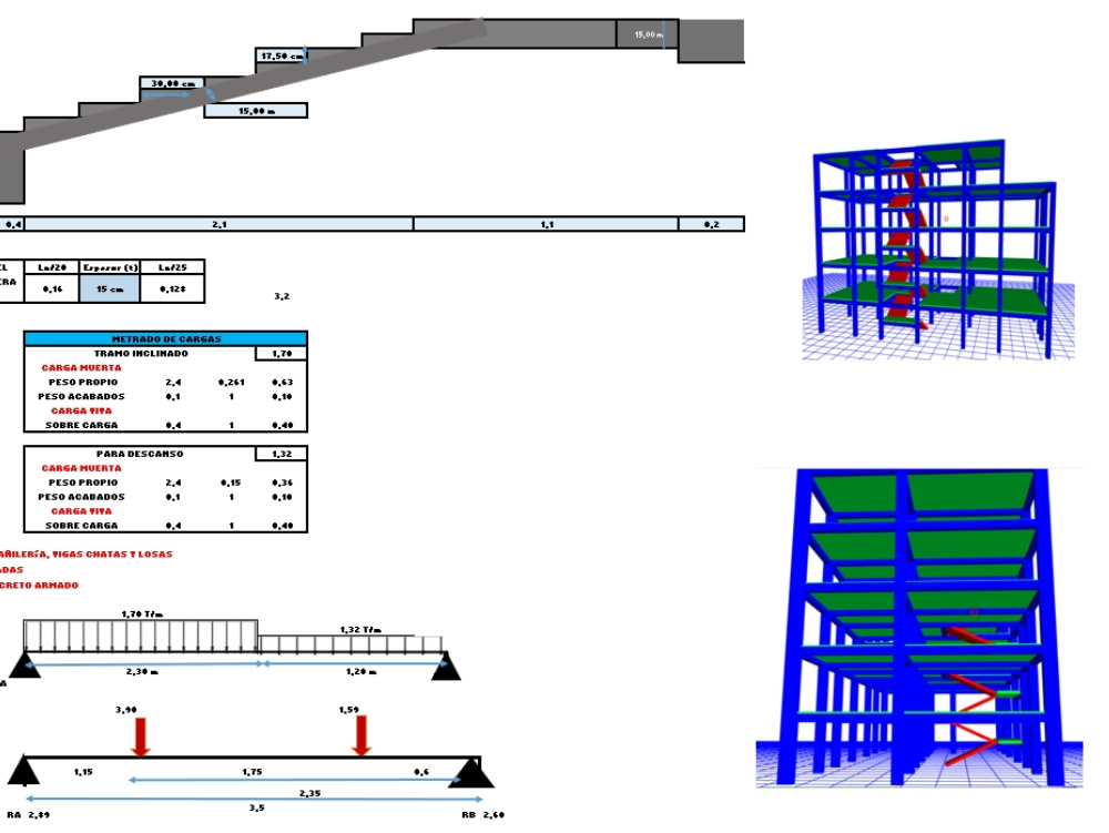 Stair design with the aci method
