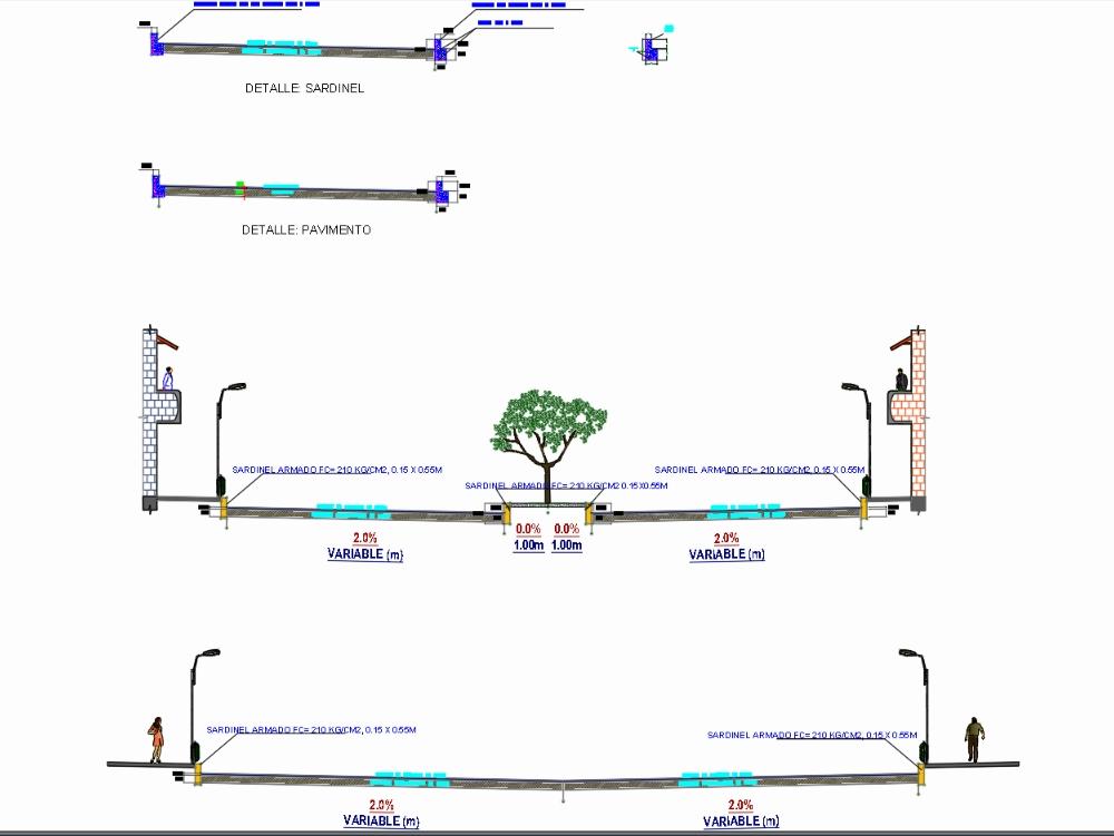Details zum Sardinen- und Straßenabschnitt
