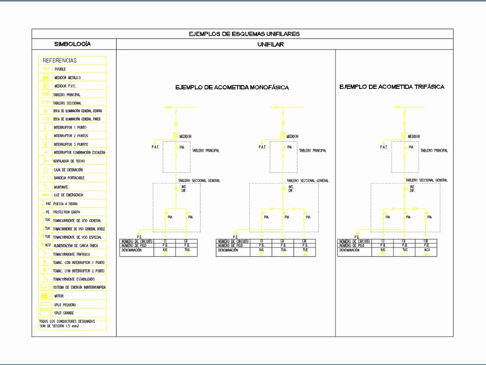Simbologia para planos electricos