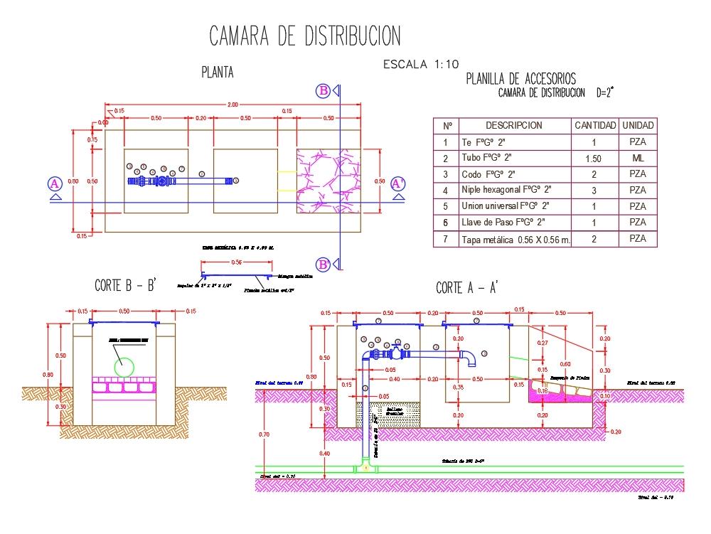 Distribution chamber