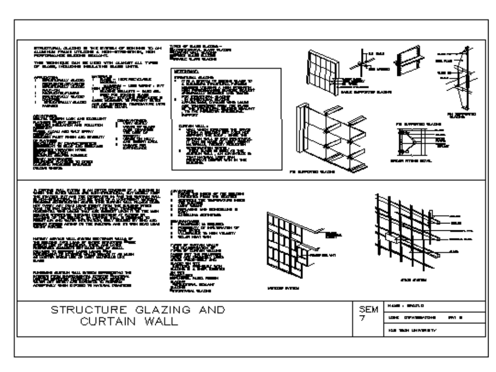 Structural glazing and curtain wall