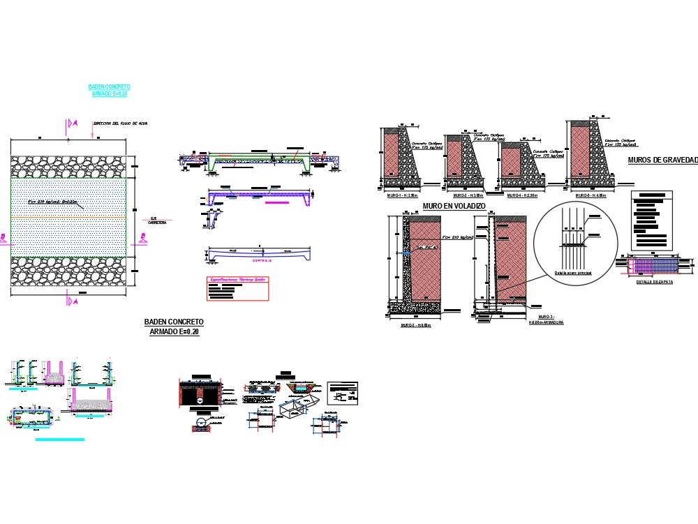 Cuneta rectangular para obras viales
