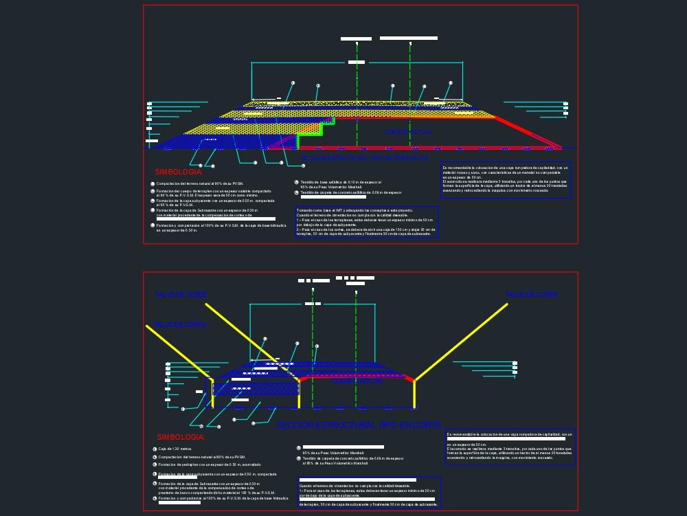 Strukturschnitt eines flexiblen Bürgersteigs