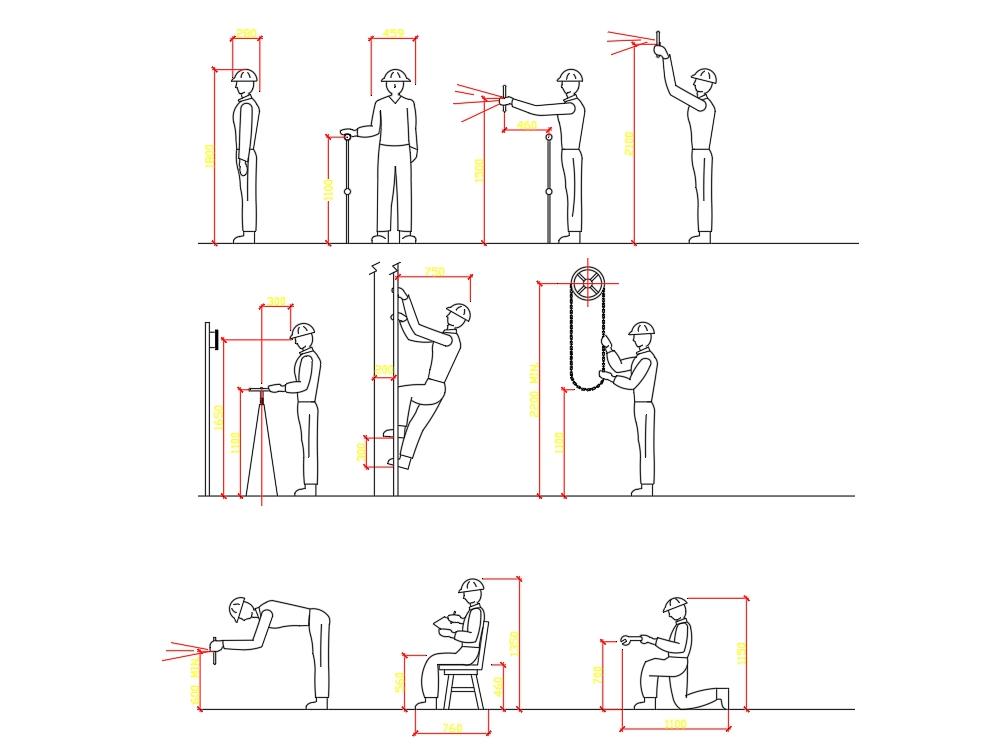 Ergonomie von Regel- und Normalventilen
