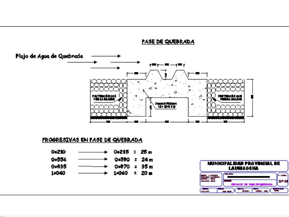 Pläne für Bewässerungssysteme; Reservoir und Kanalauskleidung