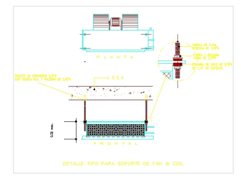 Instalación equipo para aire acondicionado