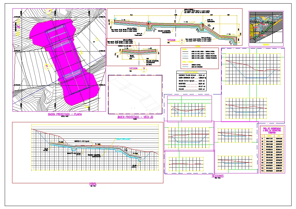 Plano completo para la construccion de un baden