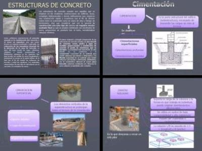 Concrete Structures This presentation