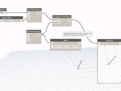 3D viewer node and textual