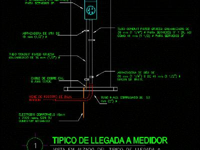 Tipico CFE Meter