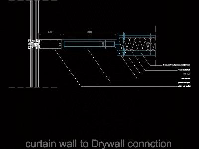 Curtain wall to Drywall connction