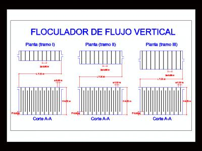 Flocculants - water treatment